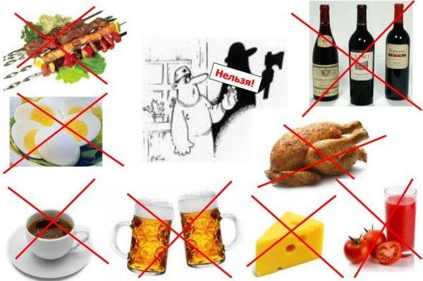 Запрещенные продукты при данном заболевании