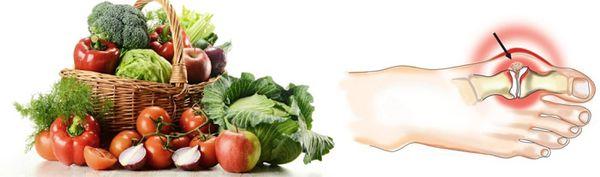 Нужно избегать продуктов, которые повышают мочевую кислоту