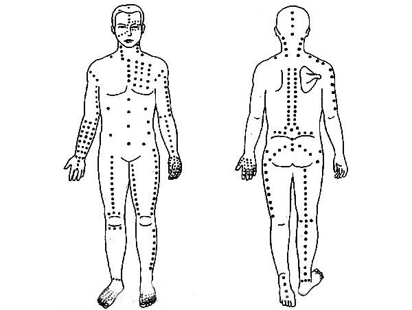 Точки надавливания при точечном массаже