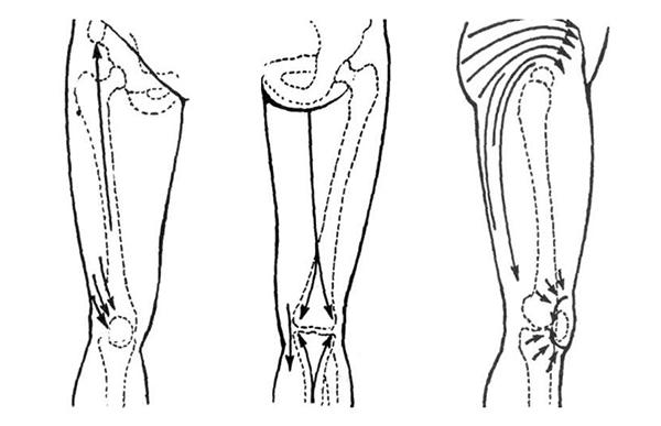 Массаж ног выполняют в продольном направлении вдоль складок